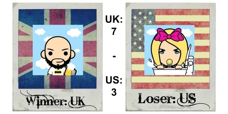 slangdown winner and loser with score